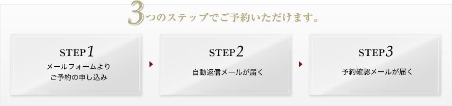 3つのステップでご予約いただけます。 STEP1 メールフォームよりご予約の申し込み STEP2 自動返信メールが届く STEP3 予約確認メールが届く