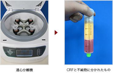 遠心分離機→CRFと不純物に分かれたもの